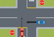 新西兰基本道路交通规则和礼貌