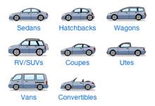 新西兰汽车车型中英文对照