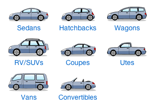 cars-body-style