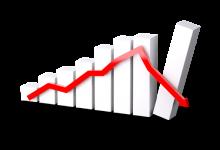"""谷歌搜索关键字""""经济衰退""""达到十年最高峰"""
