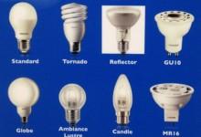 新西兰家用灯泡类型Bulb shape