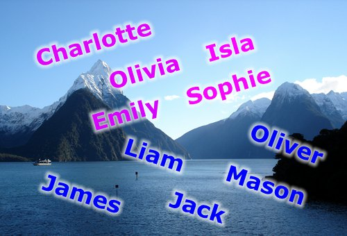 most-popular-male-and-female-first-names-new-zealand