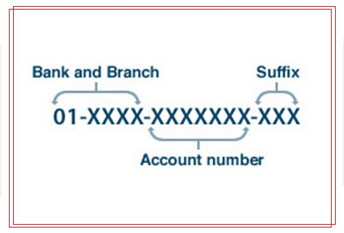 new-zealand-bank-account-prefix