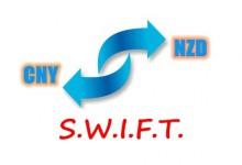 新西兰银行电汇代码SWIFT CODE大全