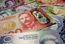 2月18日-2月22日新西兰元走势预测