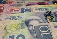 5月20日-5月24日新西兰元走势预测