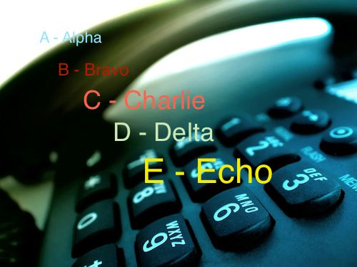 phonetic-alphabet