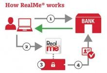 新西兰个人身份认证网站RealMe.govt.nz