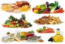 新西兰推荐每日营养摄入量标准 RDI