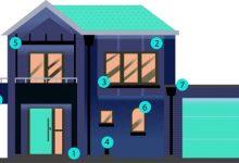 新西兰漏水建筑物的定义与简单判别